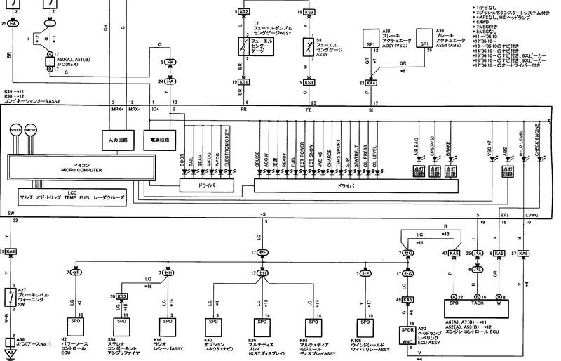 Схема спидометра наглядно